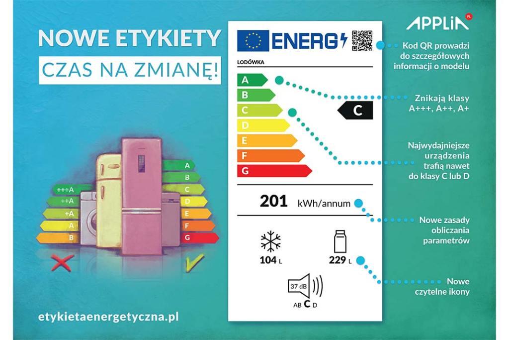 Sprzęt AGD, grafika jak czytać nowe etykiety energetyczne