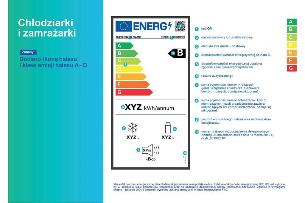 Nowa etykieta energetyczna dla chłodziarek i zamrażarek wraz z opisem oznaczeń - infografika